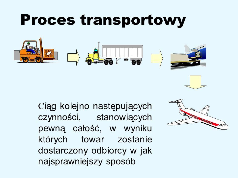 Proces transportowy