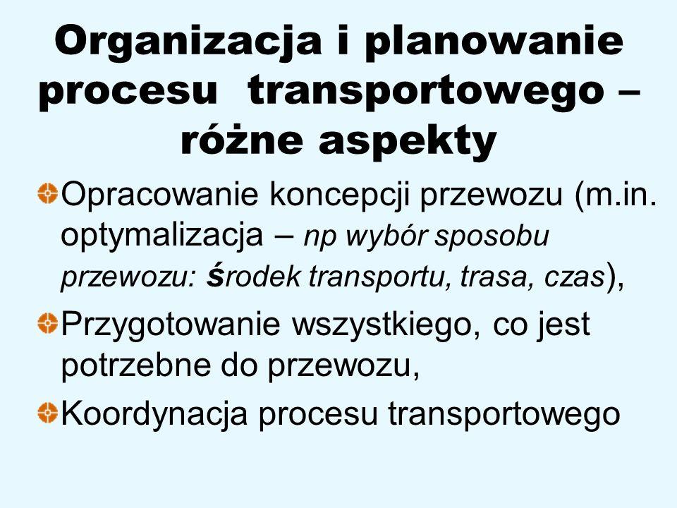 Organizacja i planowanie procesu transportowego – różne aspekty