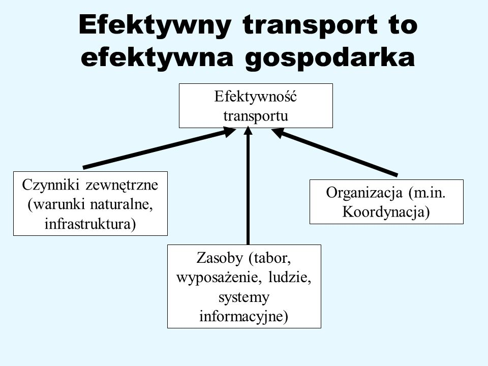 Efektywny transport to efektywna gospodarka