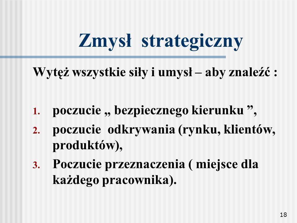 Zmysł strategiczny Wytęż wszystkie siły i umysł – aby znaleźć :