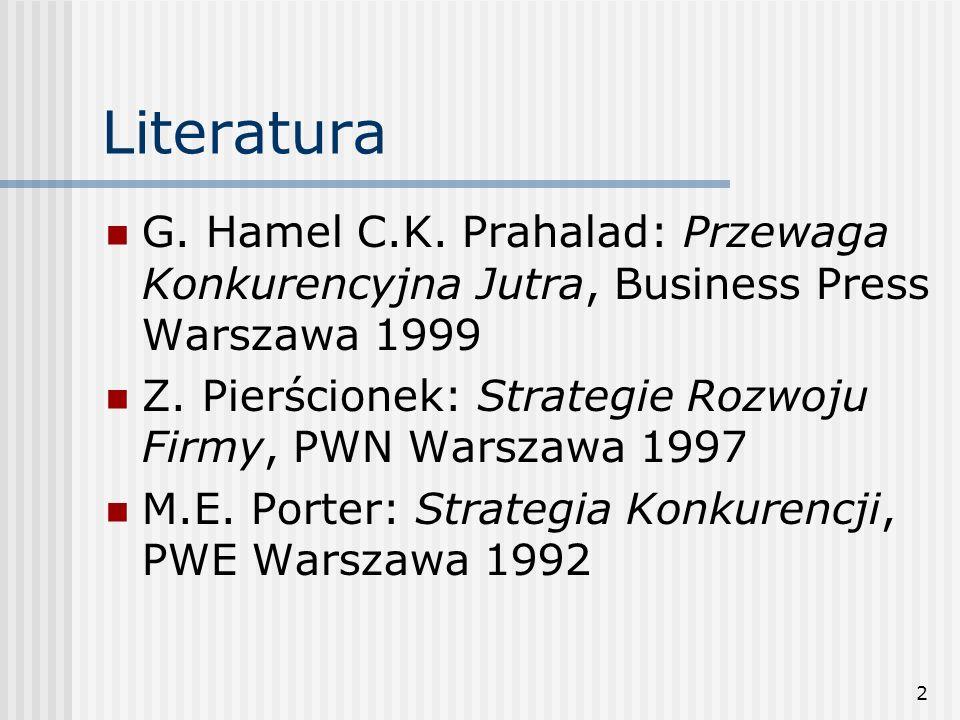 Literatura G. Hamel C.K. Prahalad: Przewaga Konkurencyjna Jutra, Business Press Warszawa 1999.