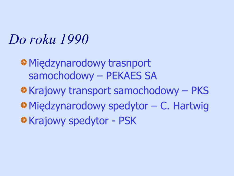 Do roku 1990 Międzynarodowy trasnport samochodowy – PEKAES SA