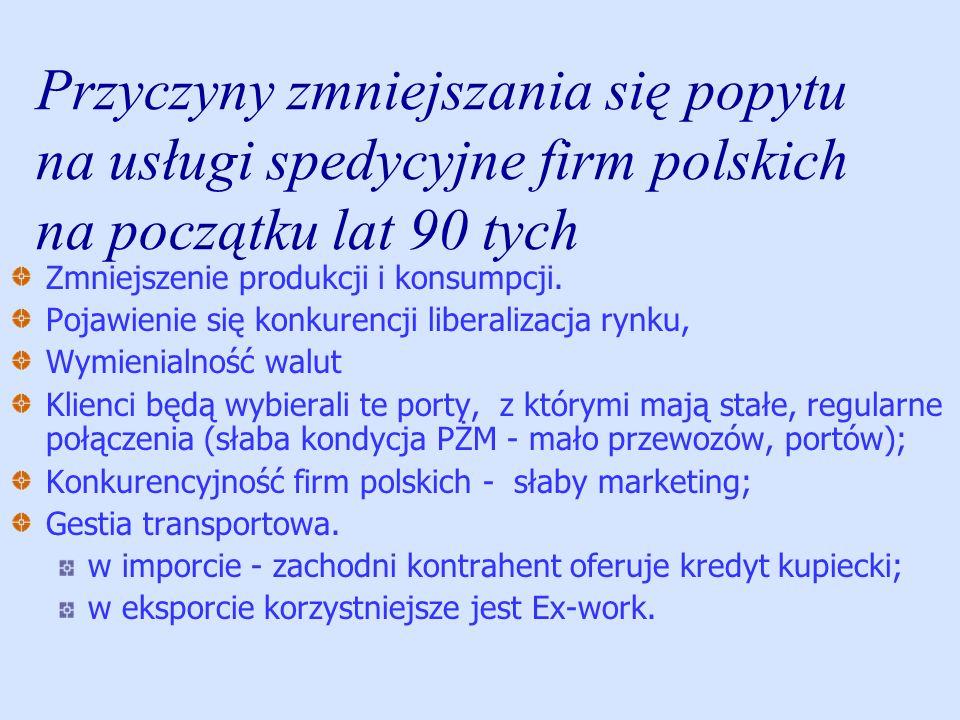 Przyczyny zmniejszania się popytu na usługi spedycyjne firm polskich na początku lat 90 tych