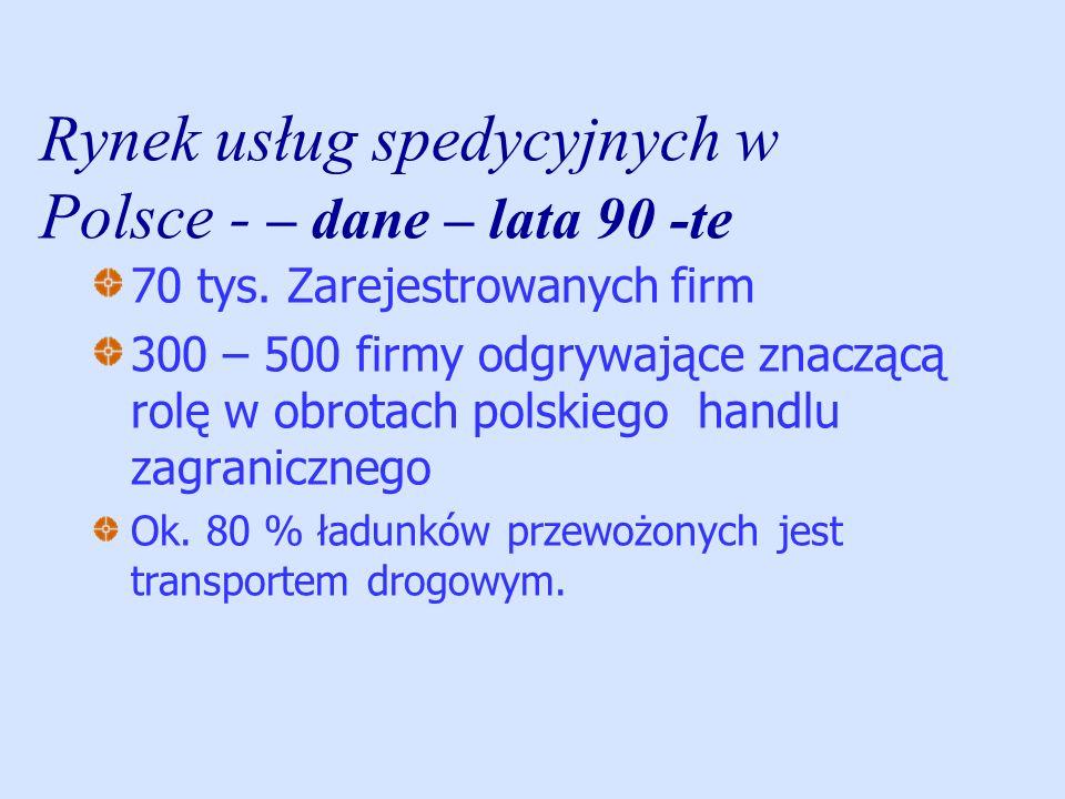 Rynek usług spedycyjnych w Polsce - – dane – lata 90 -te