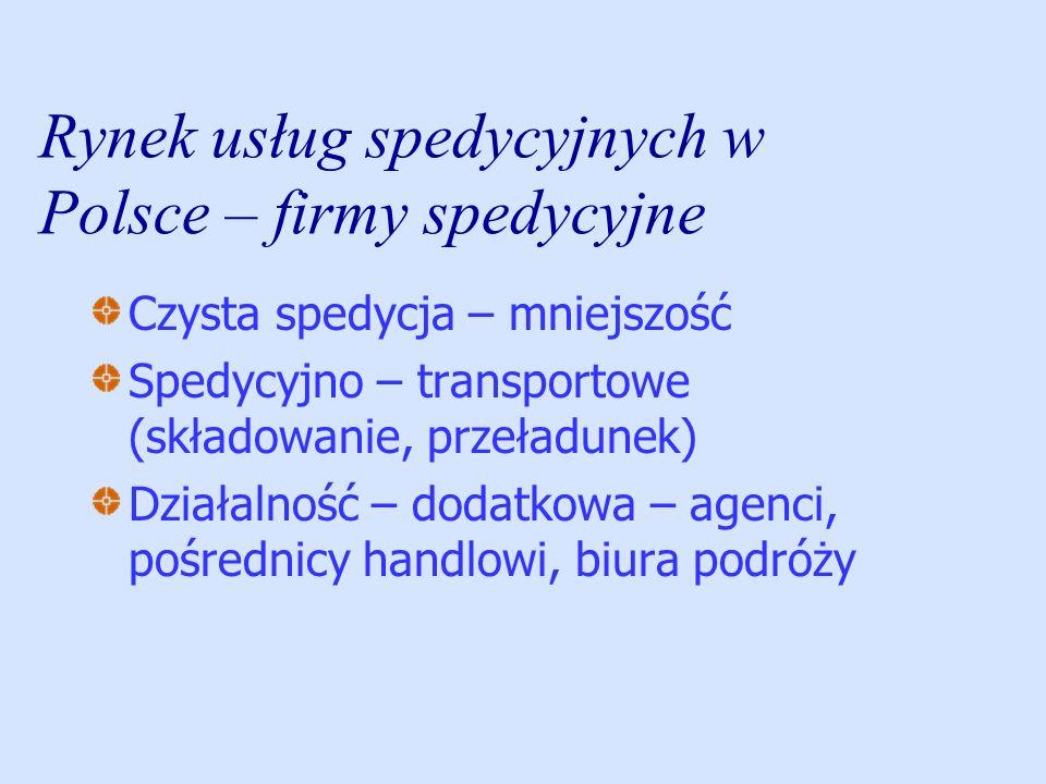 Rynek usług spedycyjnych w Polsce – firmy spedycyjne