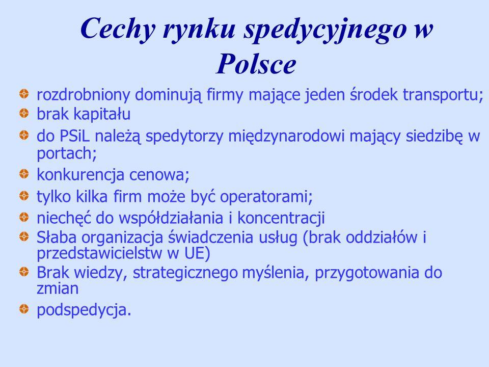 Cechy rynku spedycyjnego w Polsce