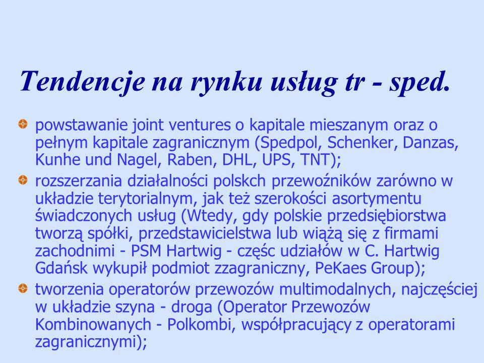 Tendencje na rynku usług tr - sped.