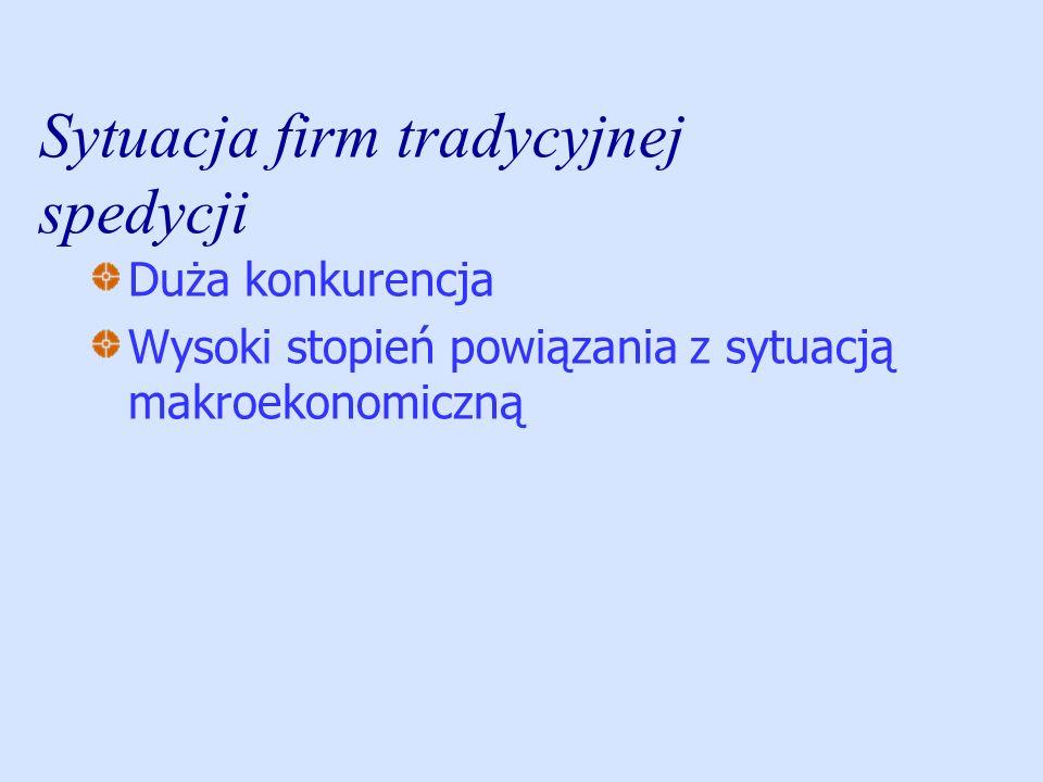 Sytuacja firm tradycyjnej spedycji