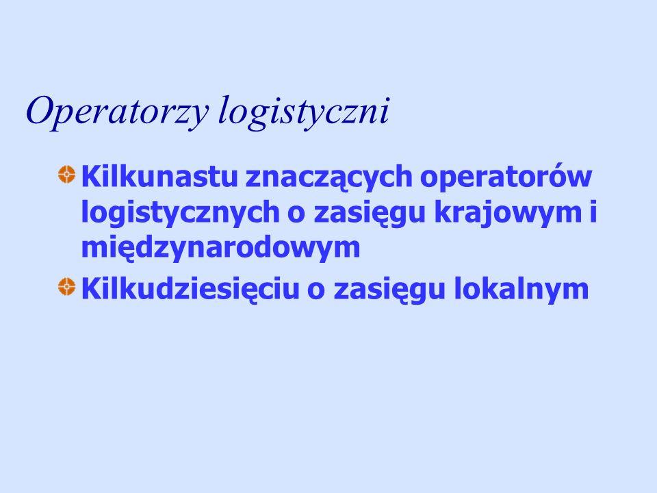 Operatorzy logistyczni