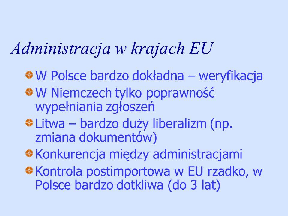 Administracja w krajach EU