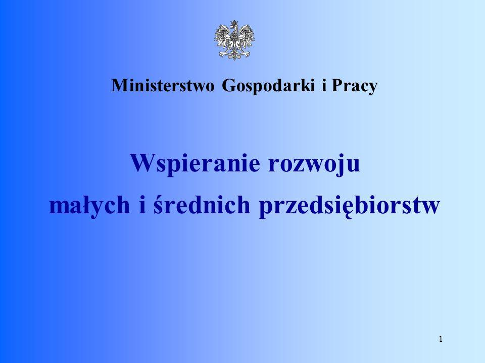 Ministerstwo Gospodarki i Pracy małych i średnich przedsiębiorstw