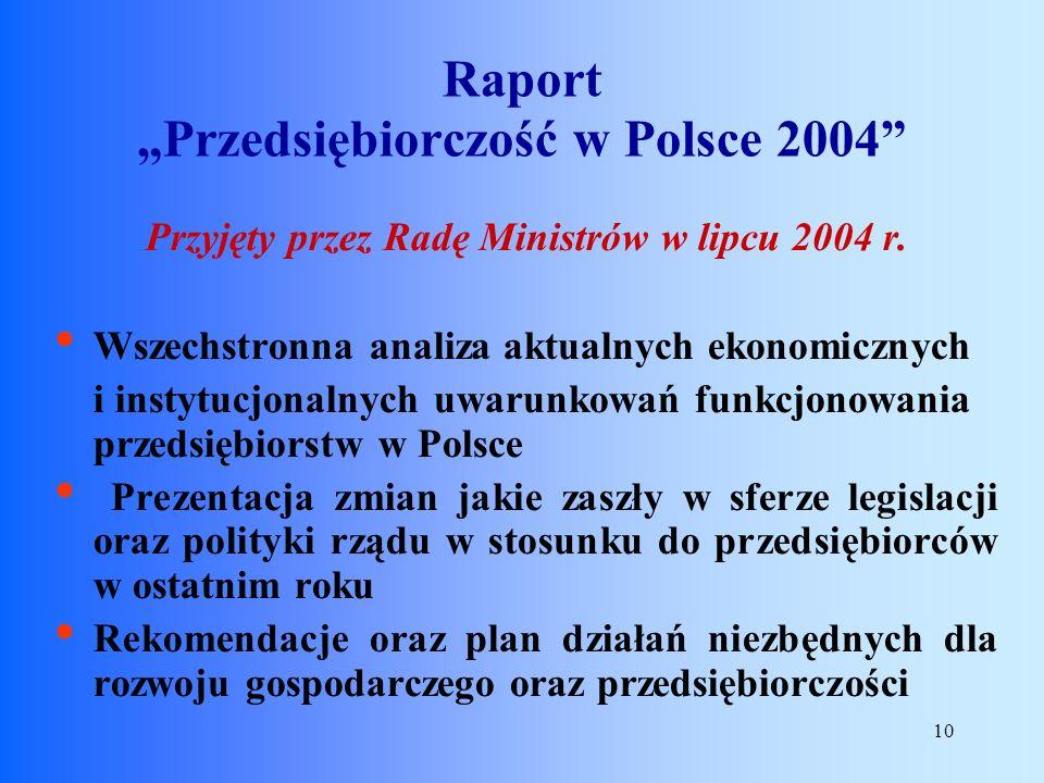 """Raport """"Przedsiębiorczość w Polsce 2004"""