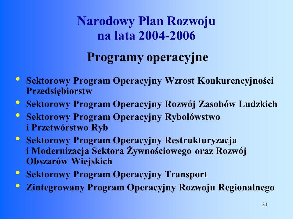Narodowy Plan Rozwoju na lata 2004-2006