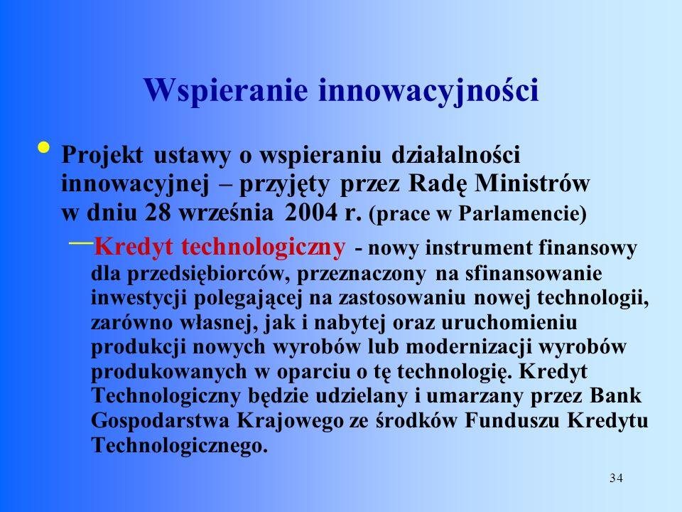 Wspieranie innowacyjności