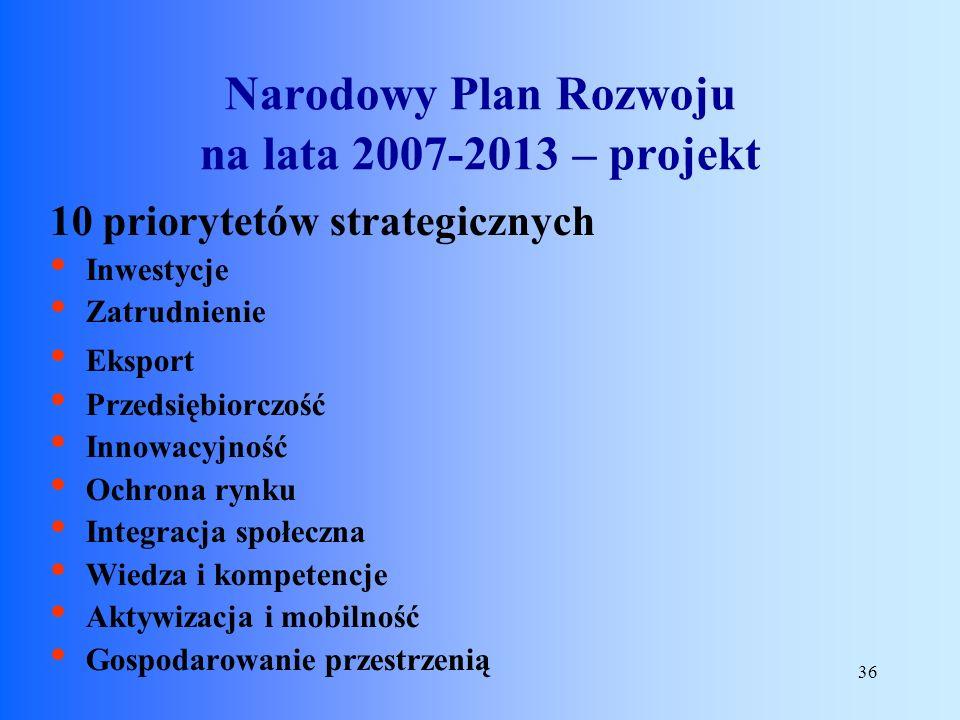 Narodowy Plan Rozwoju na lata 2007-2013 – projekt