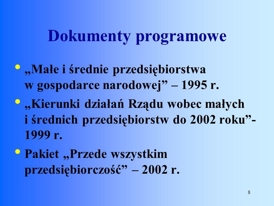 """Dokumenty programowe """"Małe i średnie przedsiębiorstwa w gospodarce narodowej – 1995 r."""