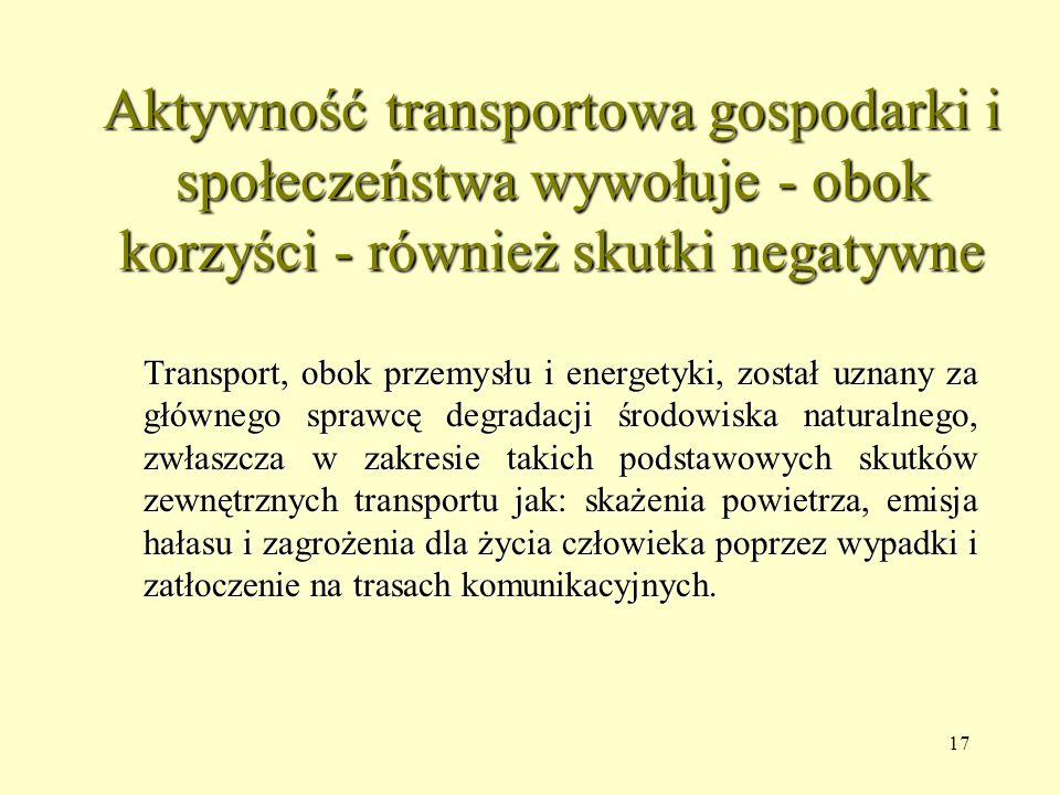 Aktywność transportowa gospodarki i społeczeństwa wywołuje - obok korzyści - również skutki negatywne
