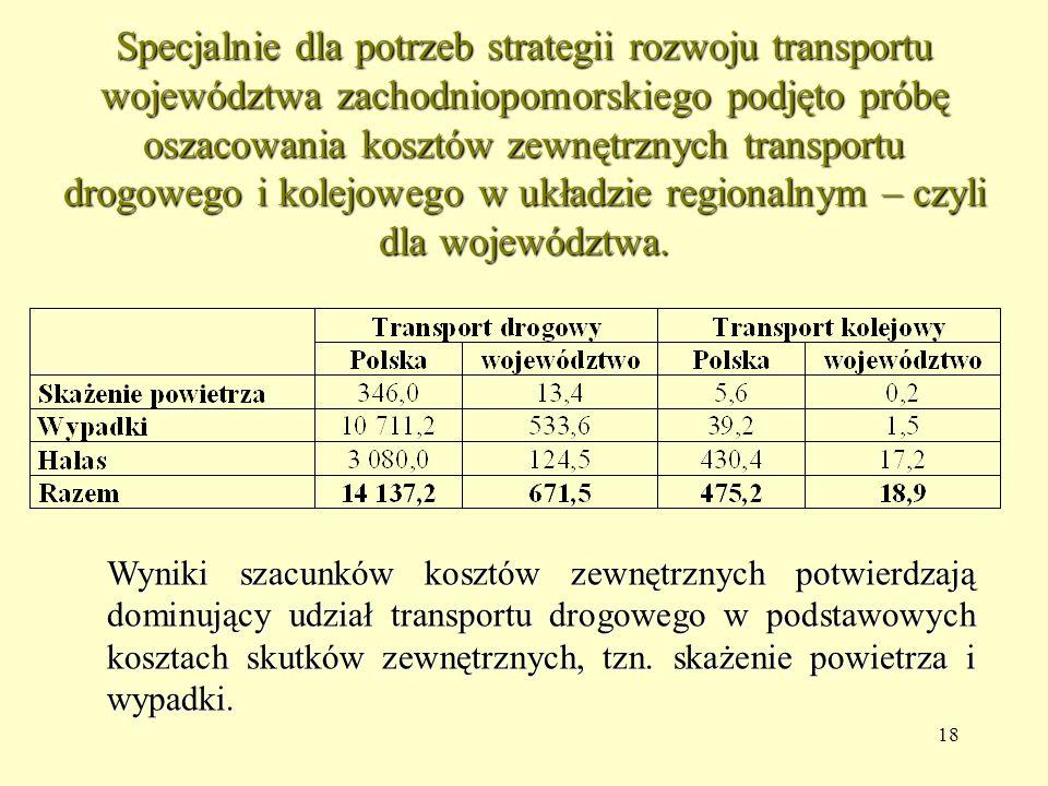 Specjalnie dla potrzeb strategii rozwoju transportu województwa zachodniopomorskiego podjęto próbę oszacowania kosztów zewnętrznych transportu drogowego i kolejowego w układzie regionalnym – czyli dla województwa.