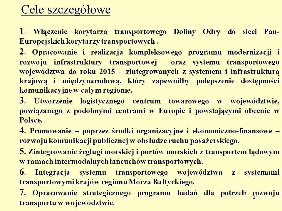 Cele szczegółowe 1. Włączenie korytarza transportowego Doliny Odry do sieci Pan-Europejskich korytarzy transportowych .