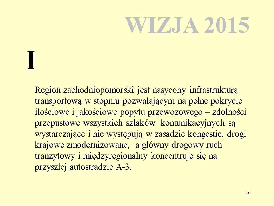 WIZJA 2015 I.