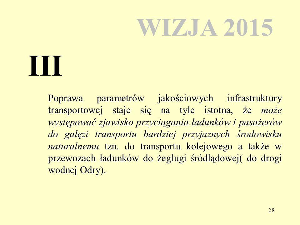 WIZJA 2015 III.