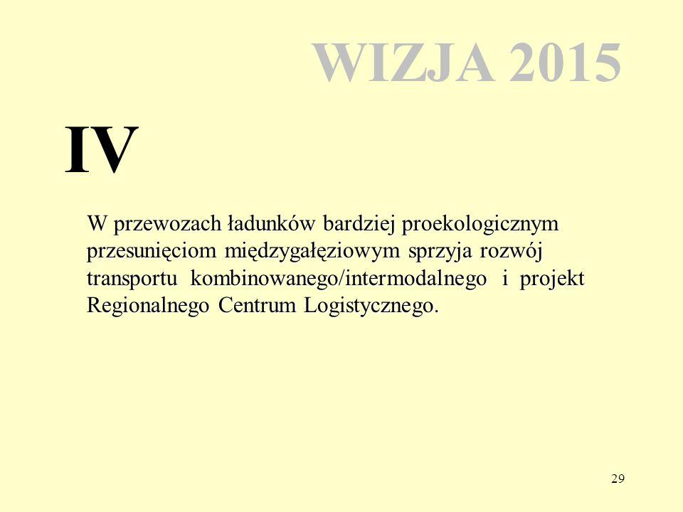 WIZJA 2015 IV.