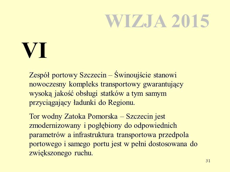 WIZJA 2015 VI.