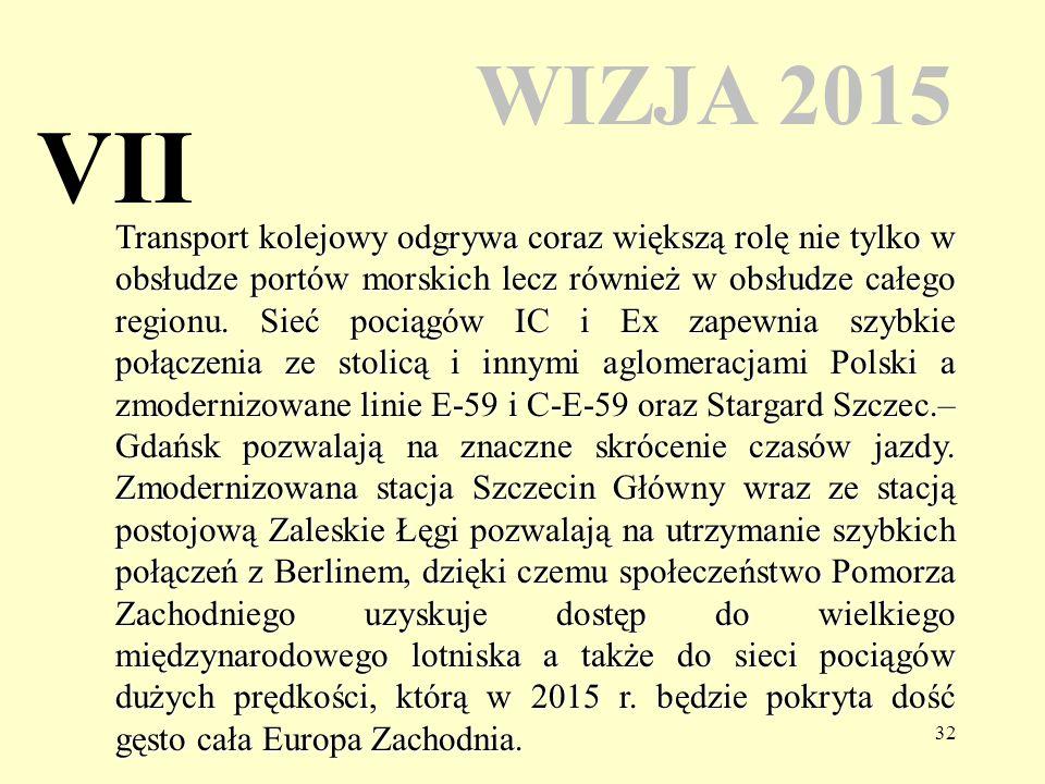WIZJA 2015 VII.