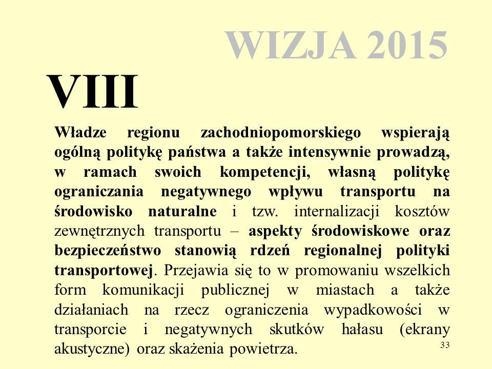 WIZJA 2015 VIII.