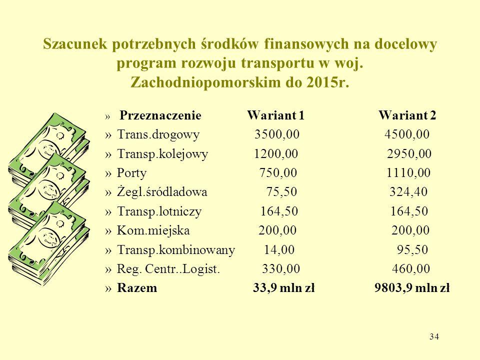 Szacunek potrzebnych środków finansowych na docelowy program rozwoju transportu w woj. Zachodniopomorskim do 2015r.