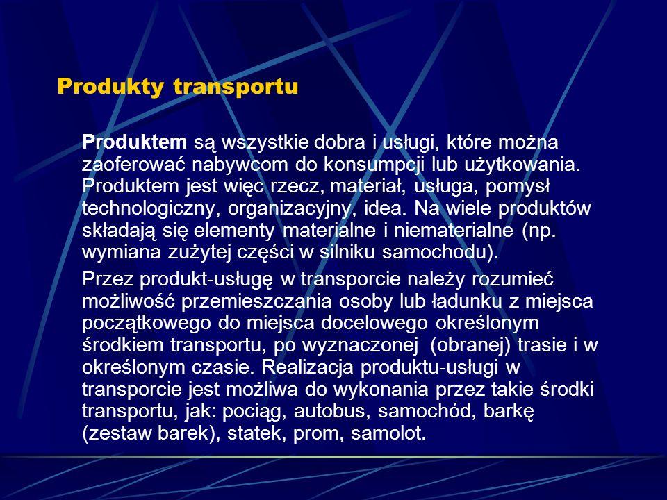 Produkty transportu
