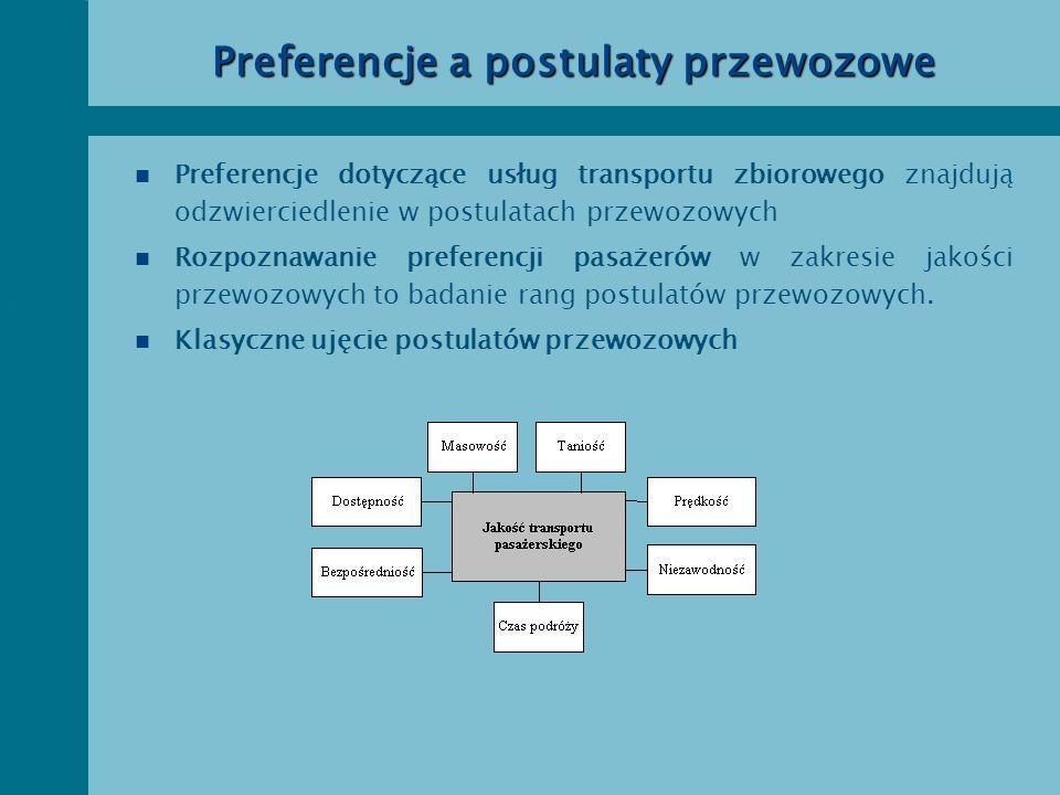 Preferencje a postulaty przewozowe