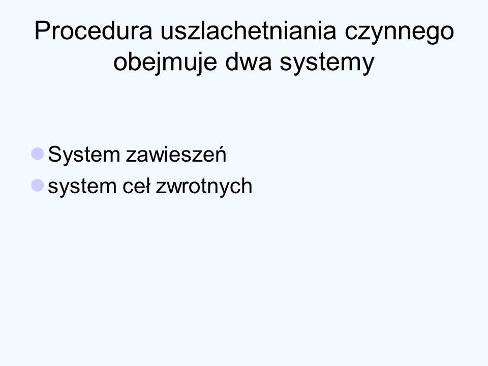 Procedura uszlachetniania czynnego obejmuje dwa systemy