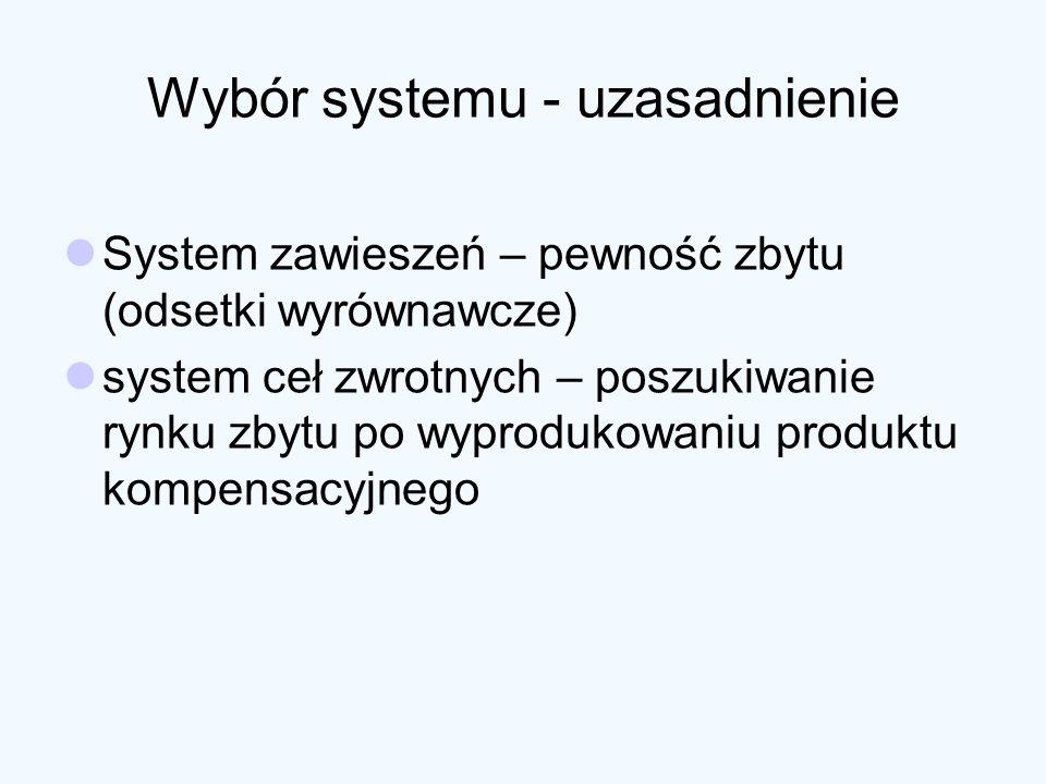Wybór systemu - uzasadnienie