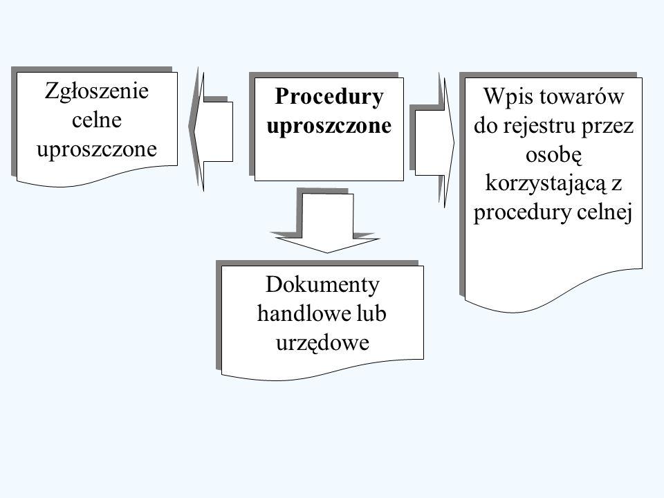 Procedury uproszczone