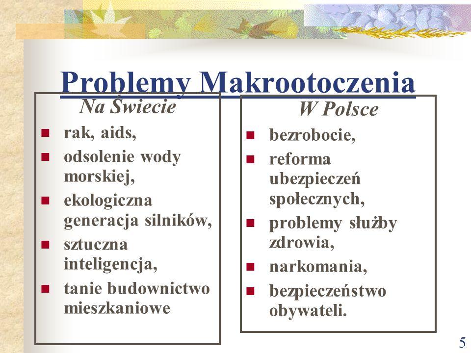 Problemy Makrootoczenia