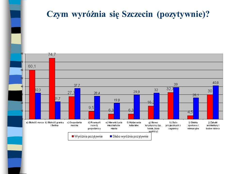 Czym wyróżnia się Szczecin (pozytywnie)