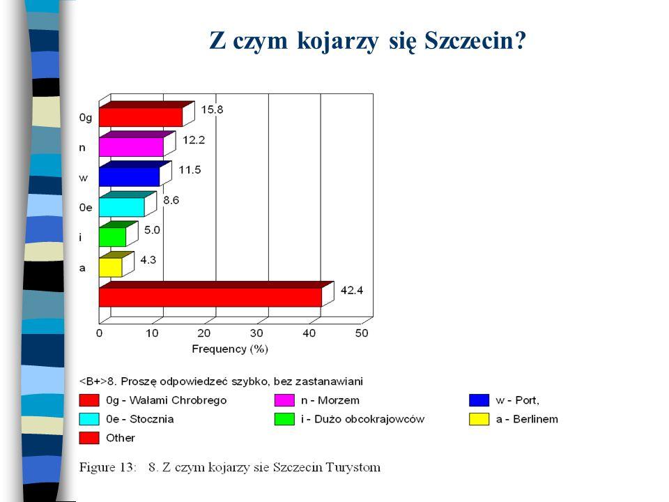 Z czym kojarzy się Szczecin