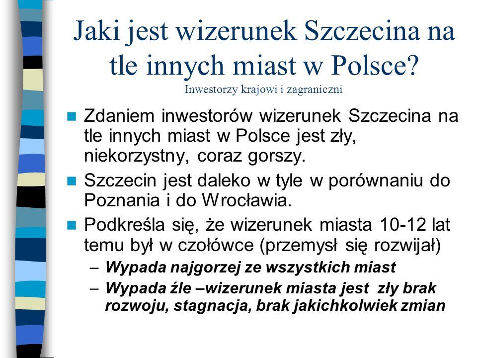 Jaki jest wizerunek Szczecina na tle innych miast w Polsce