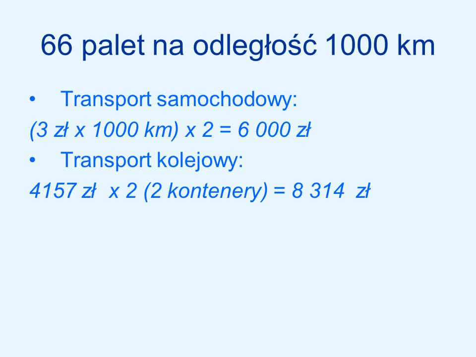 66 palet na odległość 1000 km Transport samochodowy: