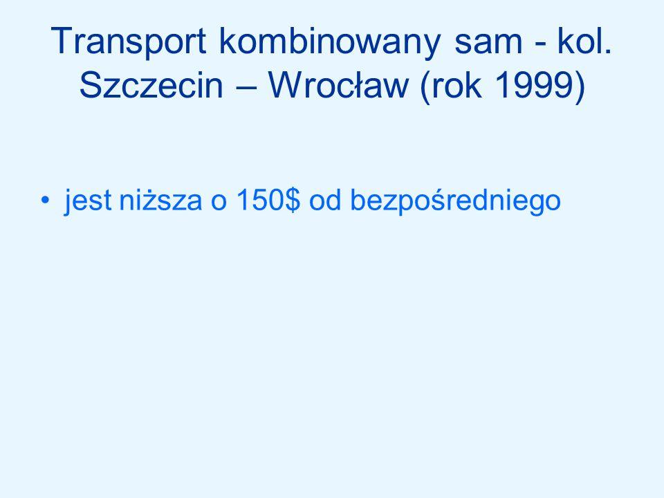 Transport kombinowany sam - kol. Szczecin – Wrocław (rok 1999)