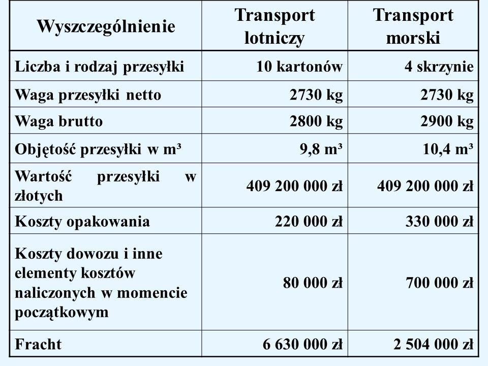 Wyszczególnienie Transport lotniczy Transport morski