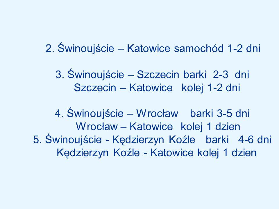 2. Świnoujście – Katowice samochód 1-2 dni 3