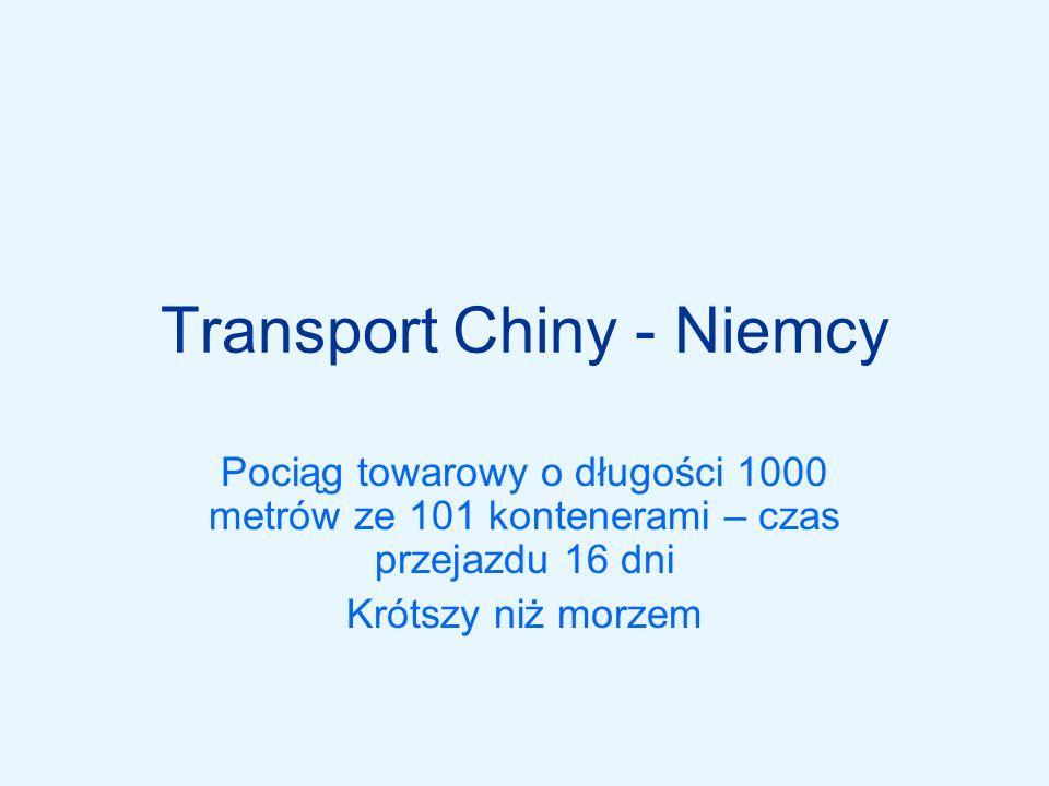 Transport Chiny - Niemcy