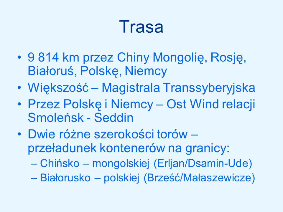 Trasa 9 814 km przez Chiny Mongolię, Rosję, Białoruś, Polskę, Niemcy