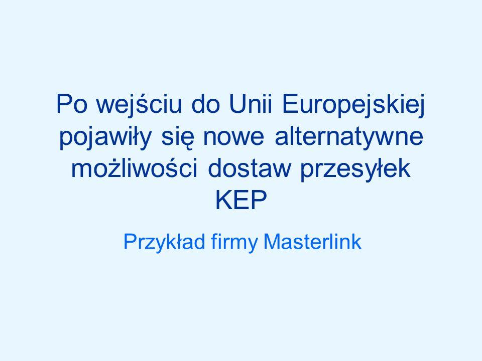 Przykład firmy Masterlink