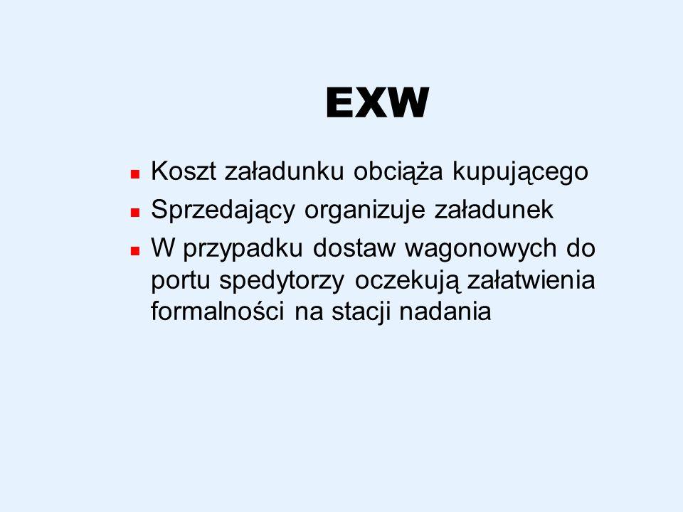 EXW Koszt załadunku obciąża kupującego