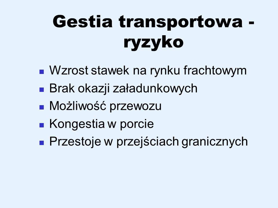 Gestia transportowa - ryzyko