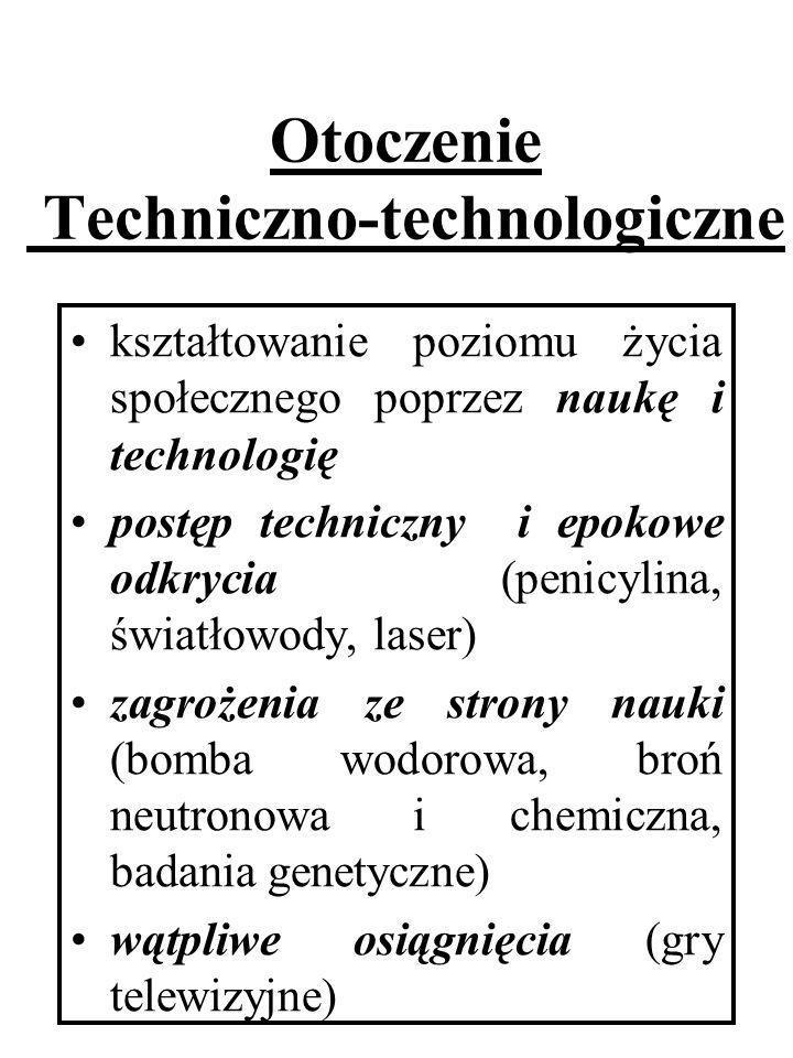 Otoczenie Techniczno-technologiczne