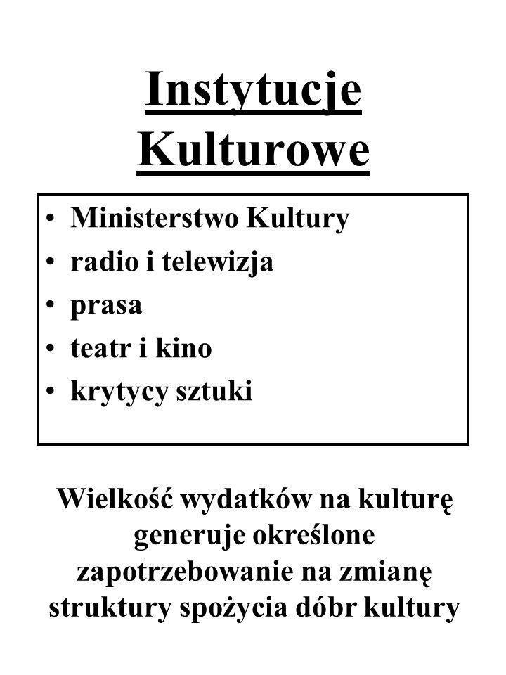 Instytucje Kulturowe Ministerstwo Kultury radio i telewizja prasa